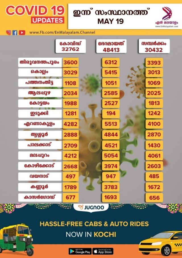 19-05-2021-Sri3bEXaMA.jpg