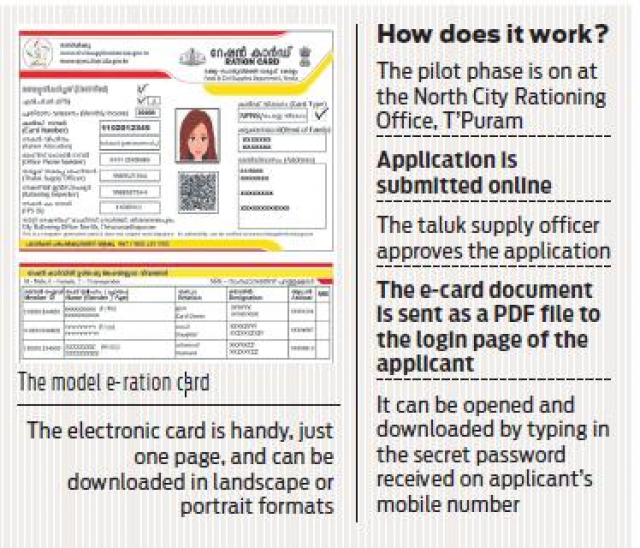 e-ration_cards-aR8cSRgwzI.png